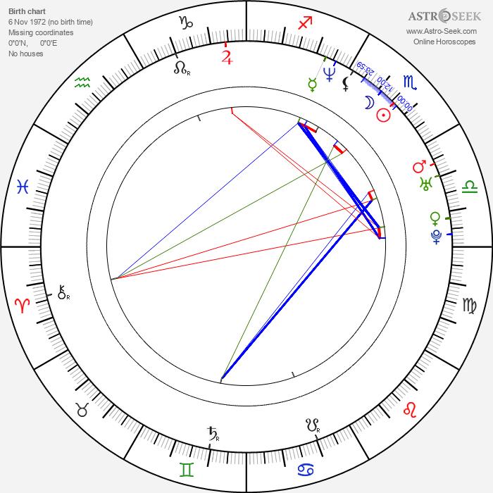 Thandie Newton - Astrology Natal Birth Chart