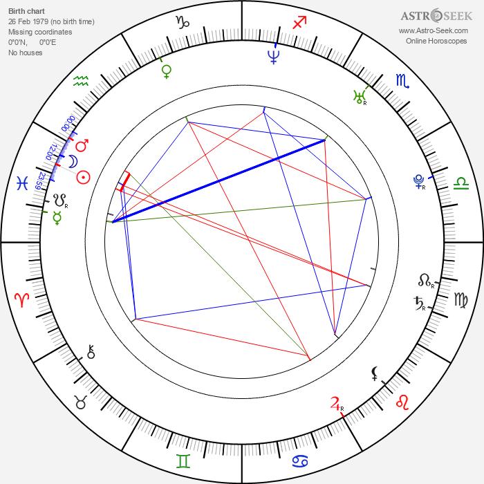 Thanh Van Ngo - Astrology Natal Birth Chart