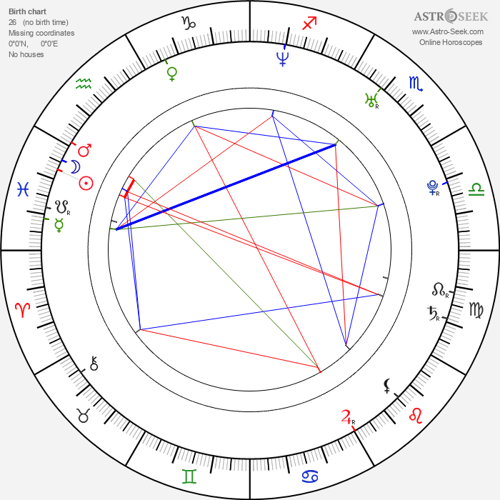 Thanh Van Ngo - Astrology Natal Birth Chart