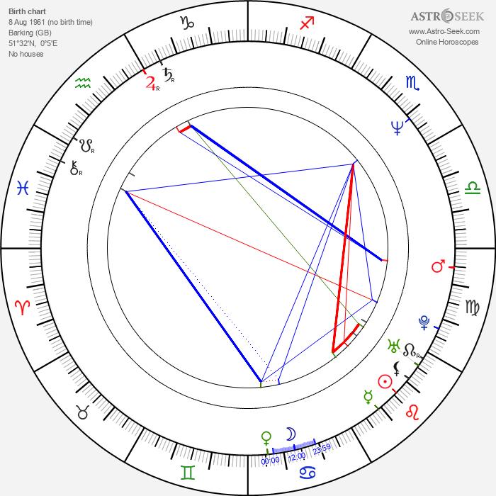 The Edge - Astrology Natal Birth Chart