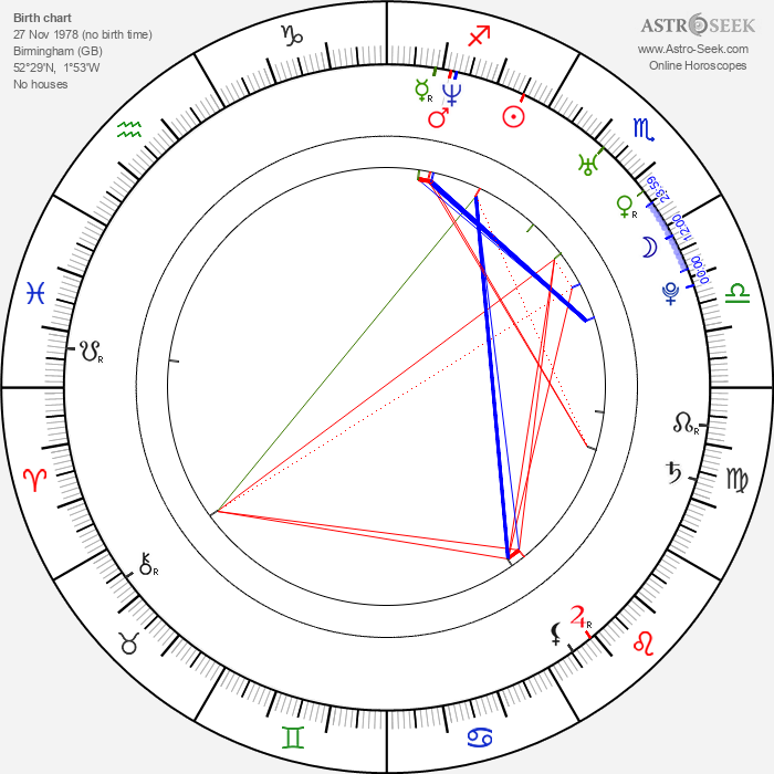 The Streets - Astrology Natal Birth Chart
