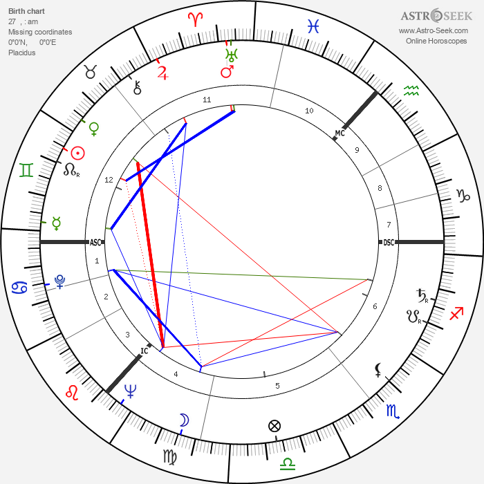 Thea Musgrave - Astrology Natal Birth Chart