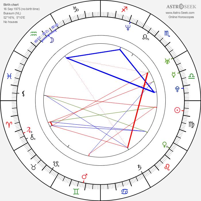 Thekla Reuten - Astrology Natal Birth Chart