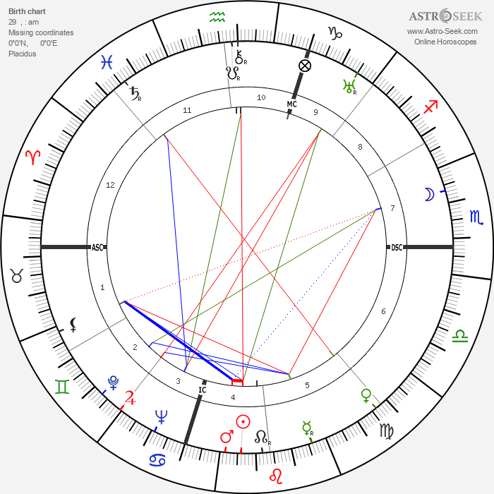 Thelma Todd - Astrology Natal Birth Chart