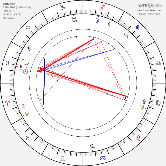 Thelonious Bernard - Astrology Natal Birth Chart