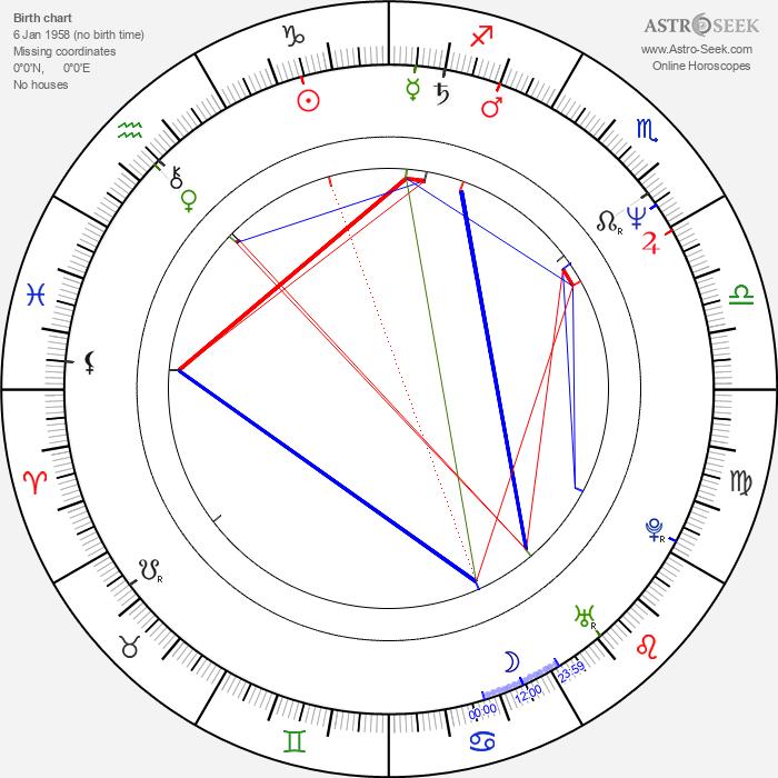 Themos Anastasiadis - Astrology Natal Birth Chart