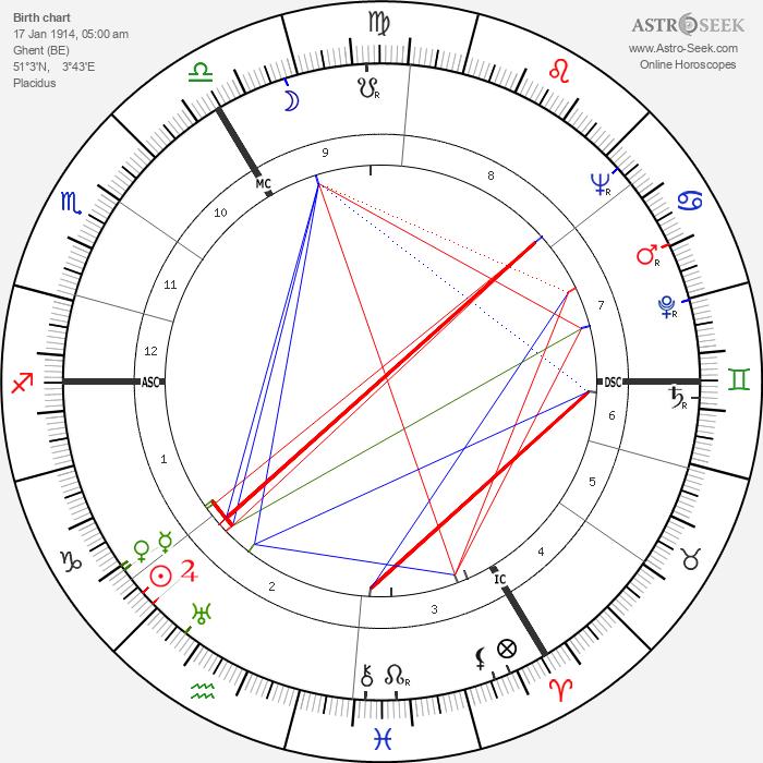 Theo Lefevre - Astrology Natal Birth Chart
