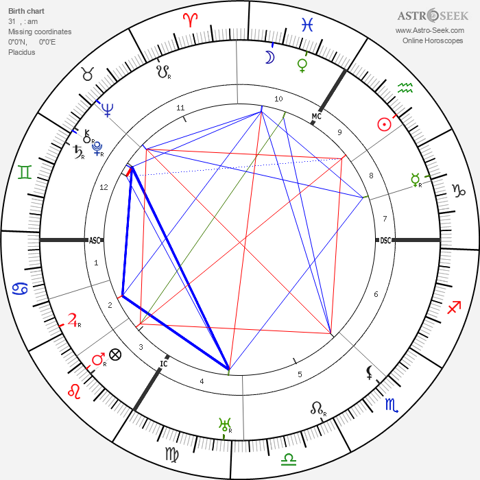Theodor Heuss - Astrology Natal Birth Chart