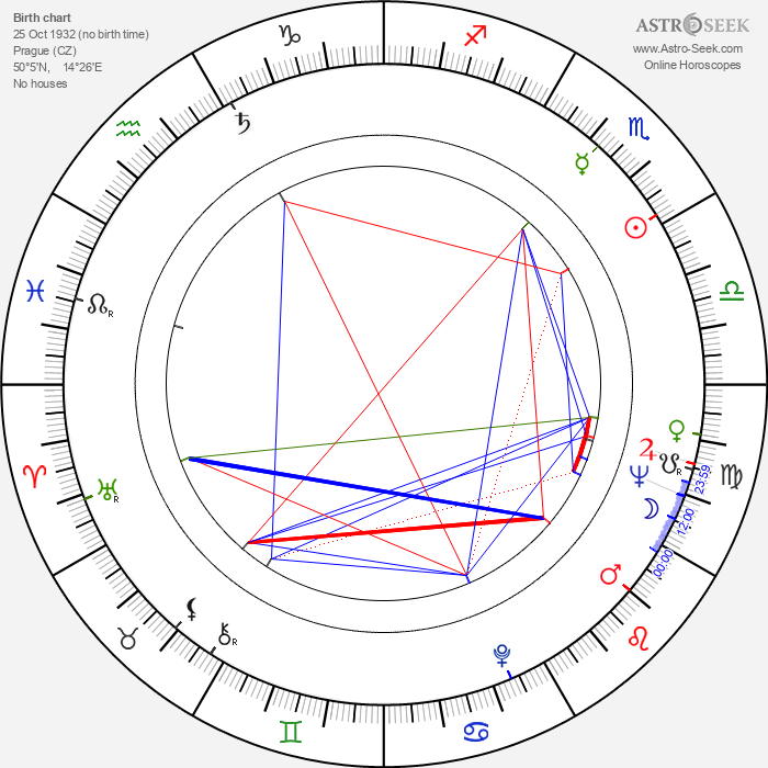 Theodor Pištěk Jr. - Astrology Natal Birth Chart
