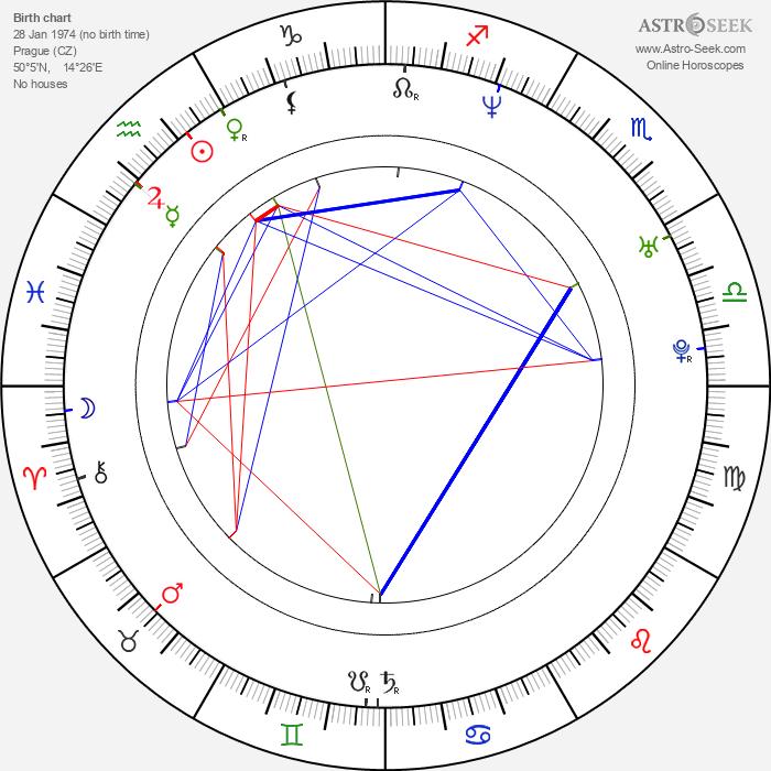 Theodora Remundová - Astrology Natal Birth Chart