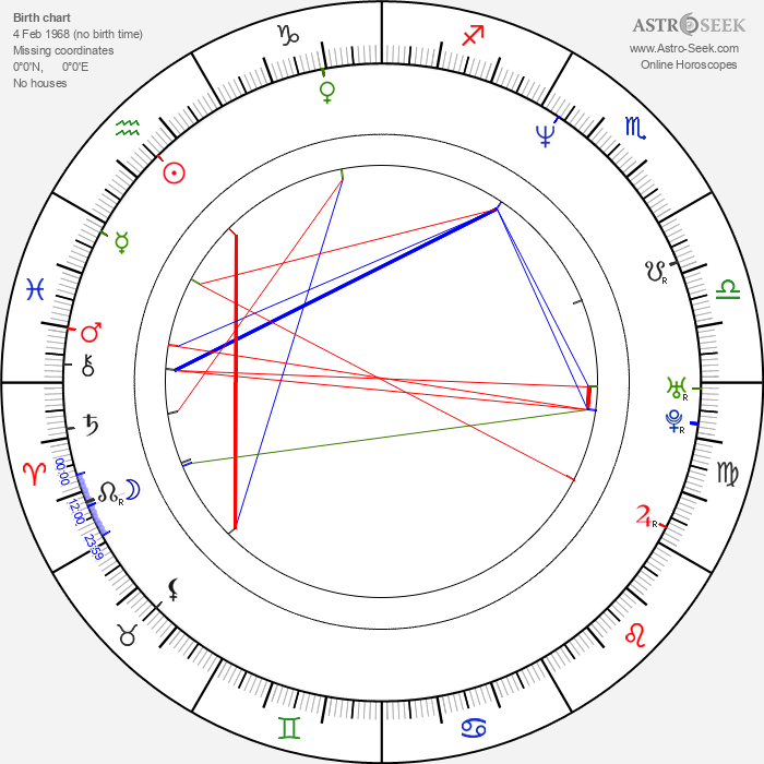 Theodore Ushev - Astrology Natal Birth Chart