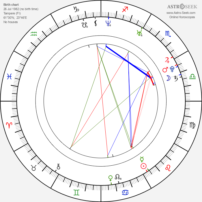 Theon McInsane - Astrology Natal Birth Chart