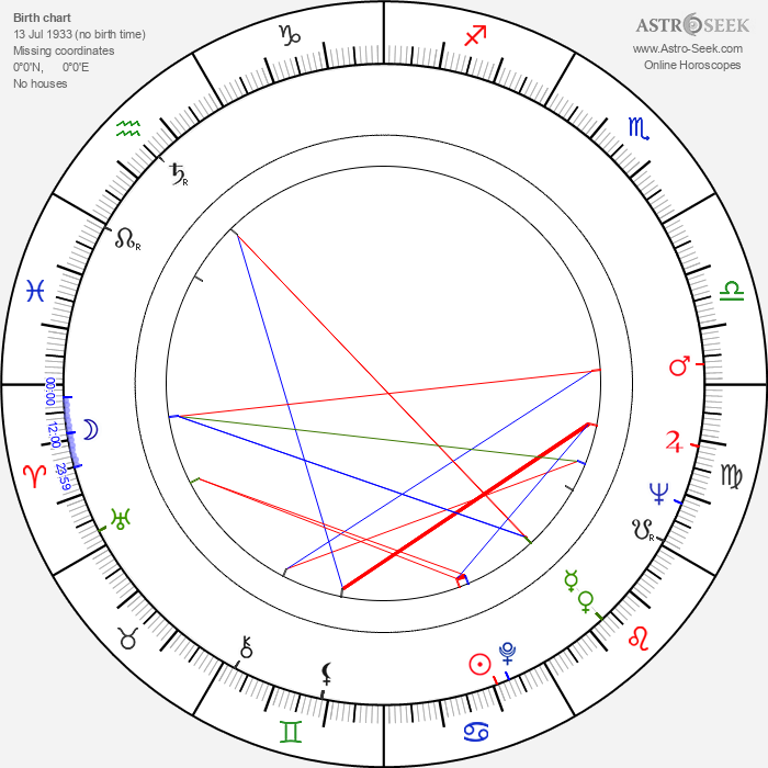 Theresa Amayo - Astrology Natal Birth Chart