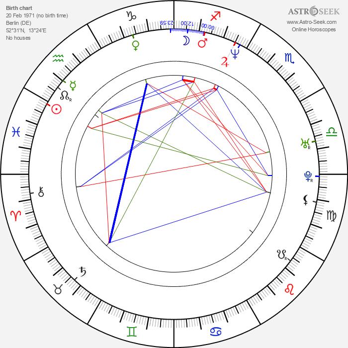 Theresa Hübchen - Astrology Natal Birth Chart