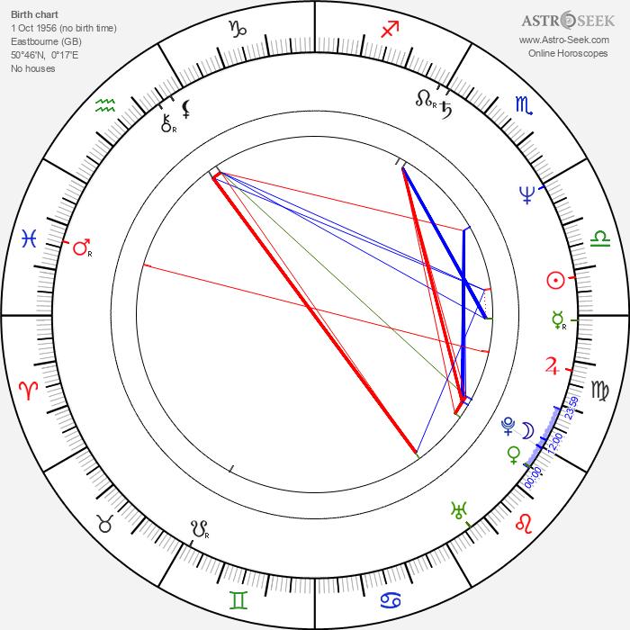 Theresa May - Astrology Natal Birth Chart