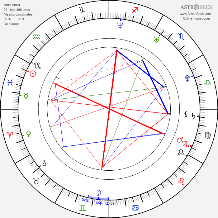 Theresa Scholze - Astrology Natal Birth Chart