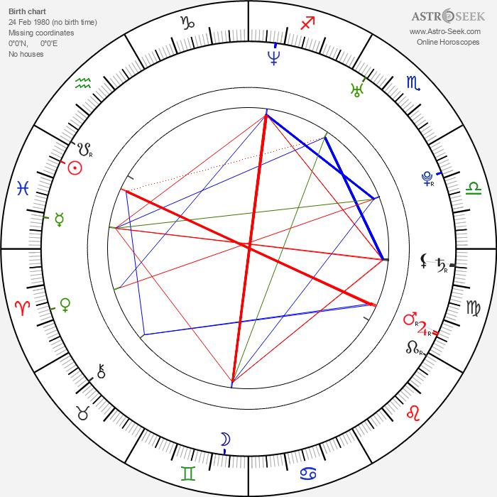 Theresa Scholze - Astrology Natal Birth Chart