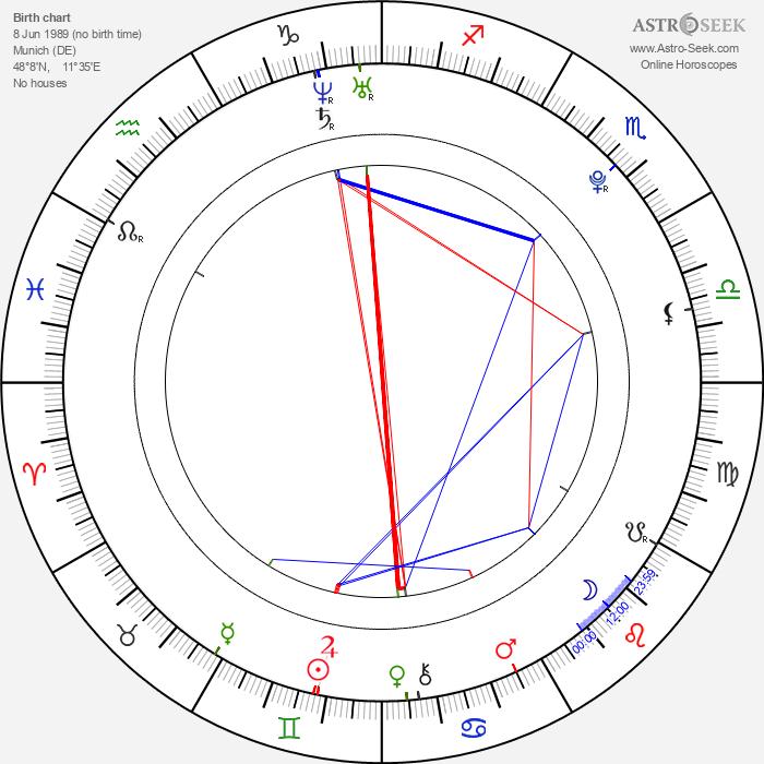 Theresa Vilsmaier - Astrology Natal Birth Chart