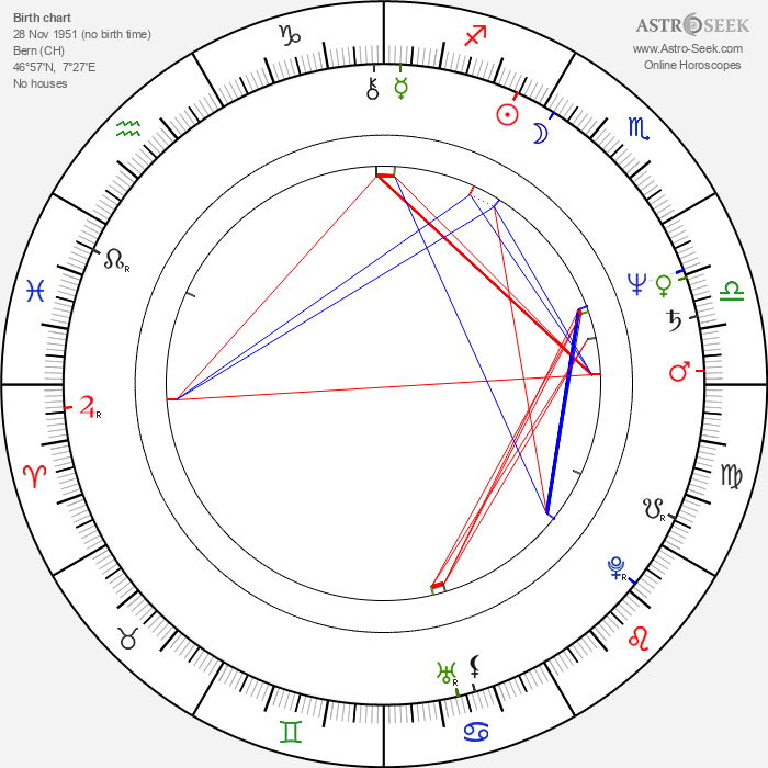 Therese Affolter - Astrology Natal Birth Chart