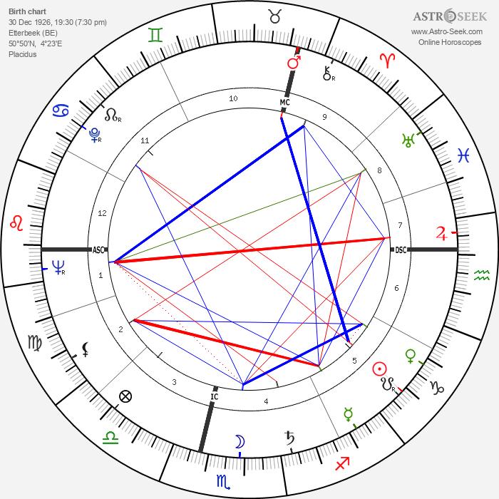 Thérèse Michielsen - Astrology Natal Birth Chart