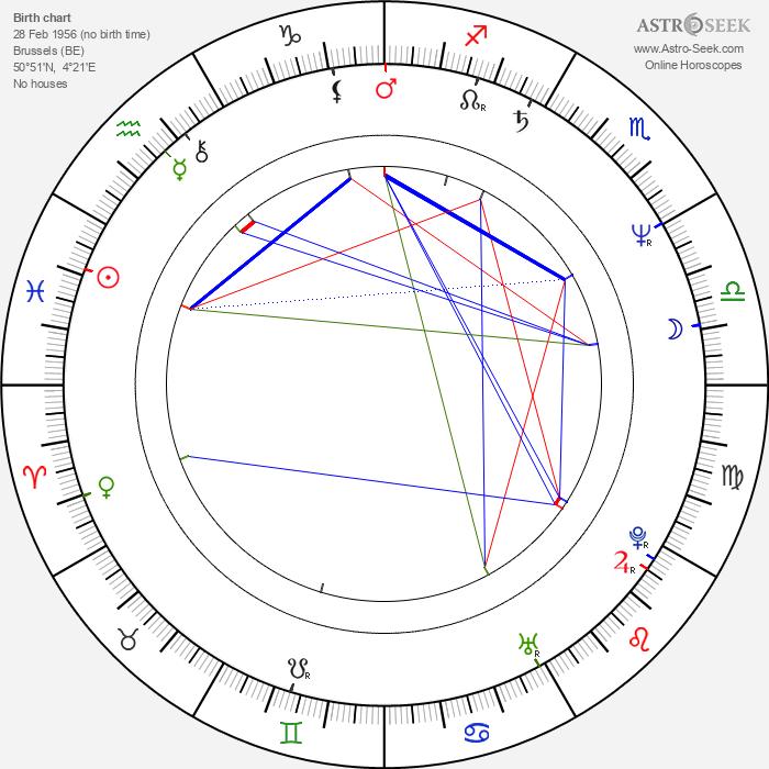 Thierry De Mey - Astrology Natal Birth Chart