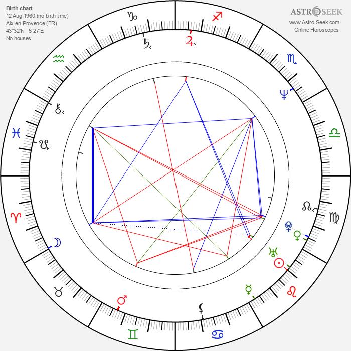 Thierry Desroses - Astrology Natal Birth Chart