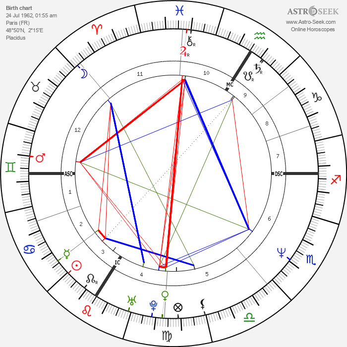 Thierry Frémont - Astrology Natal Birth Chart