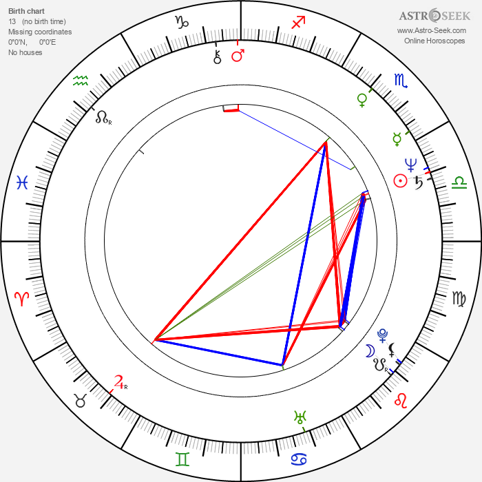 Thierry Michel - Astrology Natal Birth Chart