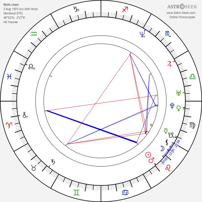 Thierry Neuvic - Astrology Natal Birth Chart