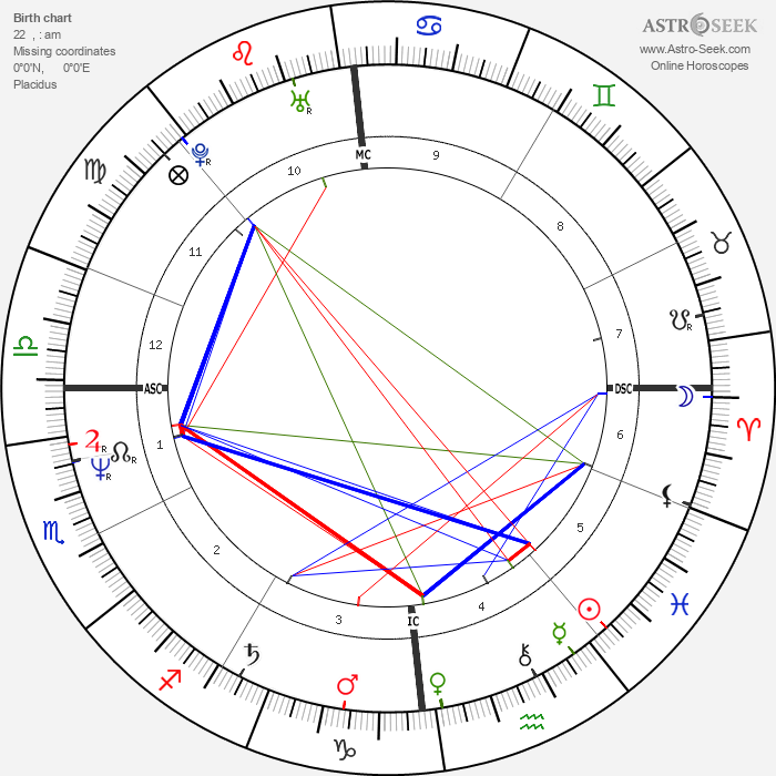 Thierry Redler - Astrology Natal Birth Chart