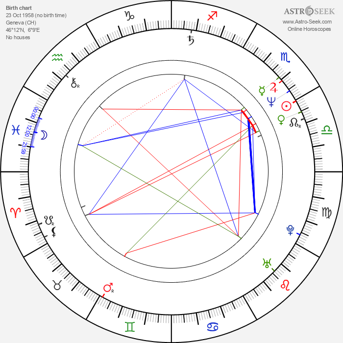 Thierry van Werveke - Astrology Natal Birth Chart