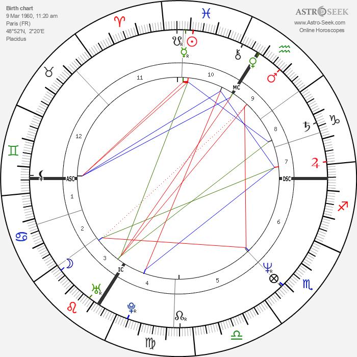 Thierry Vigneron - Astrology Natal Birth Chart
