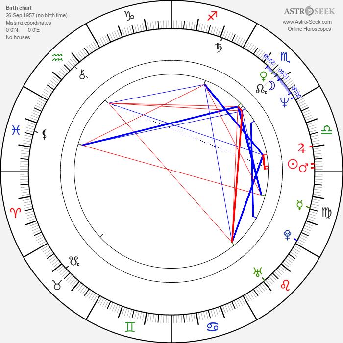 Thijs Berman - Astrology Natal Birth Chart