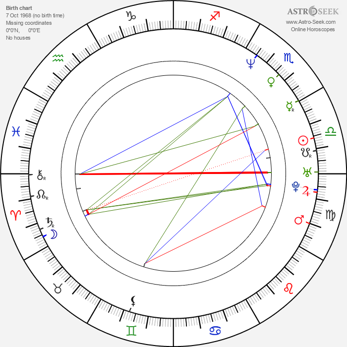Thom Yorke - Astrology Natal Birth Chart