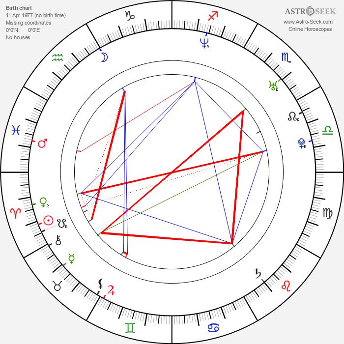 Thomas Arnold Thacker - Astrology Natal Birth Chart