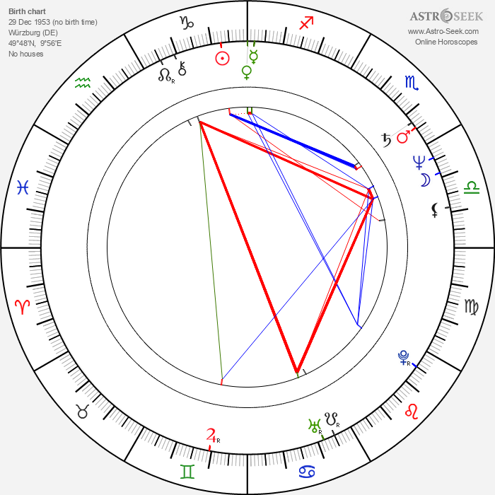 Thomas Bach - Astrology Natal Birth Chart