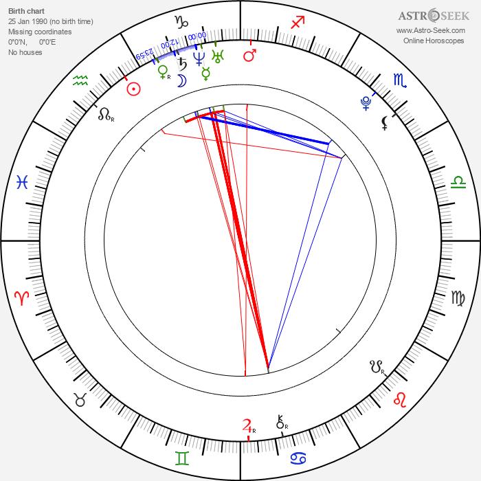 Thomas Berge - Astrology Natal Birth Chart
