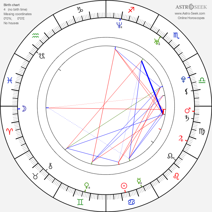 Thomas Bergersen - Astrology Natal Birth Chart