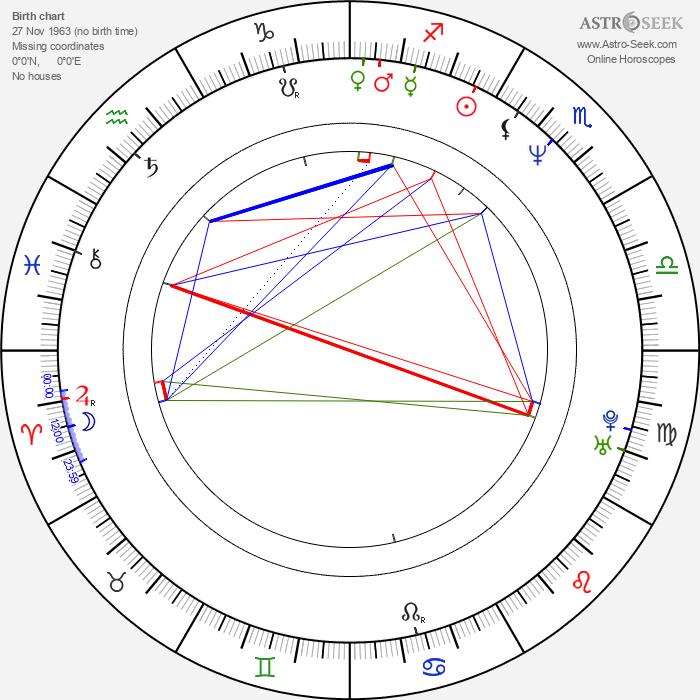 Thomas Bo Larsen - Astrology Natal Birth Chart