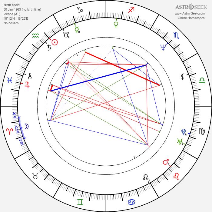 Thomas Brezina - Astrology Natal Birth Chart