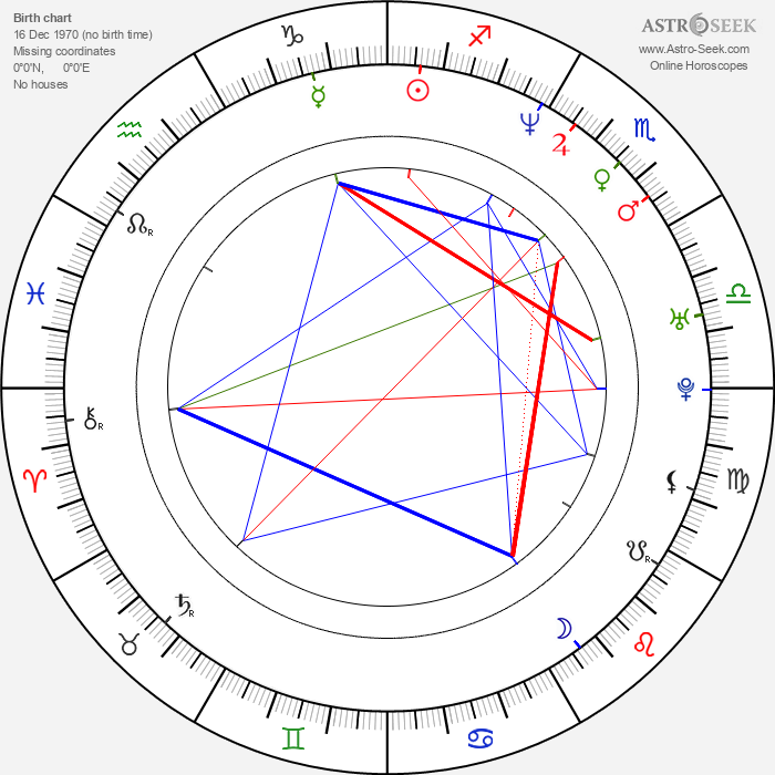 Thomas Cappelen Malling - Astrology Natal Birth Chart