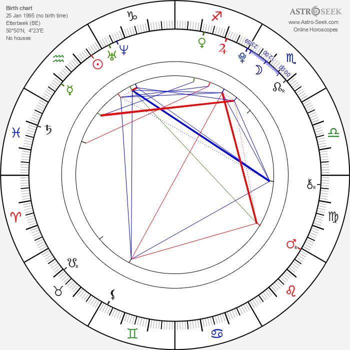 Thomas Cerpentier - Astrology Natal Birth Chart
