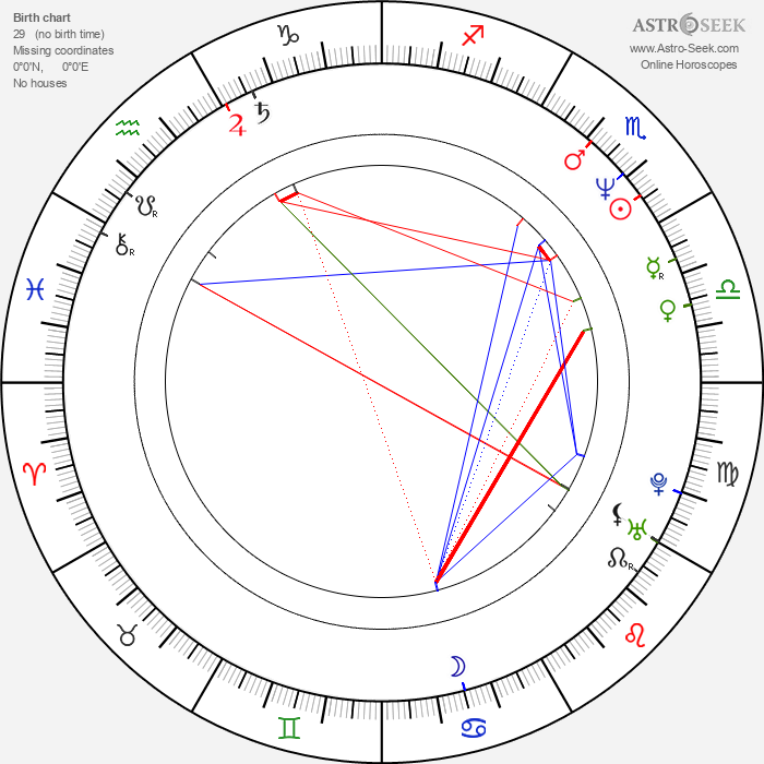 Thomas Crawford - Astrology Natal Birth Chart