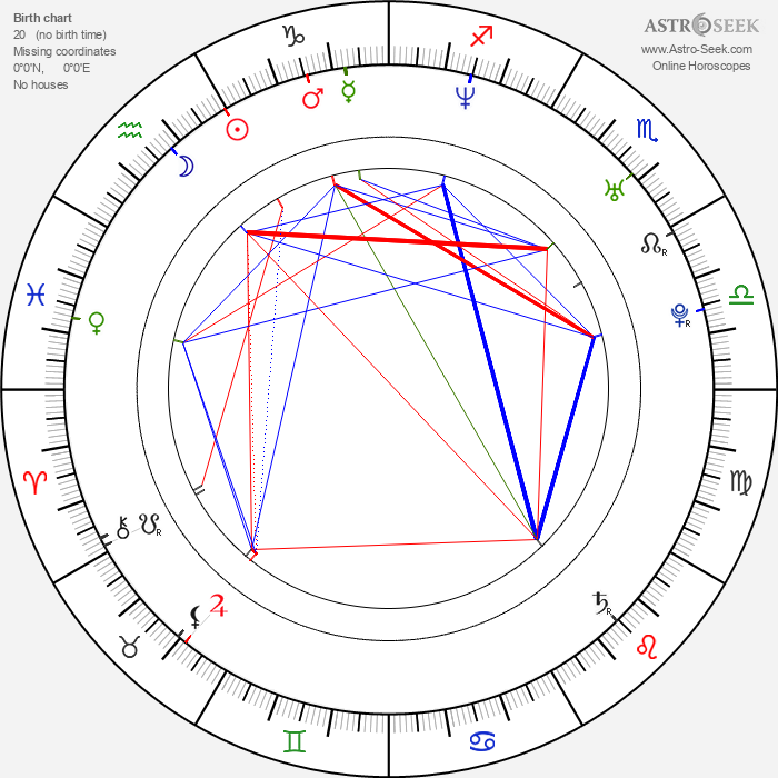 Thomas Edward Seymour - Astrology Natal Birth Chart