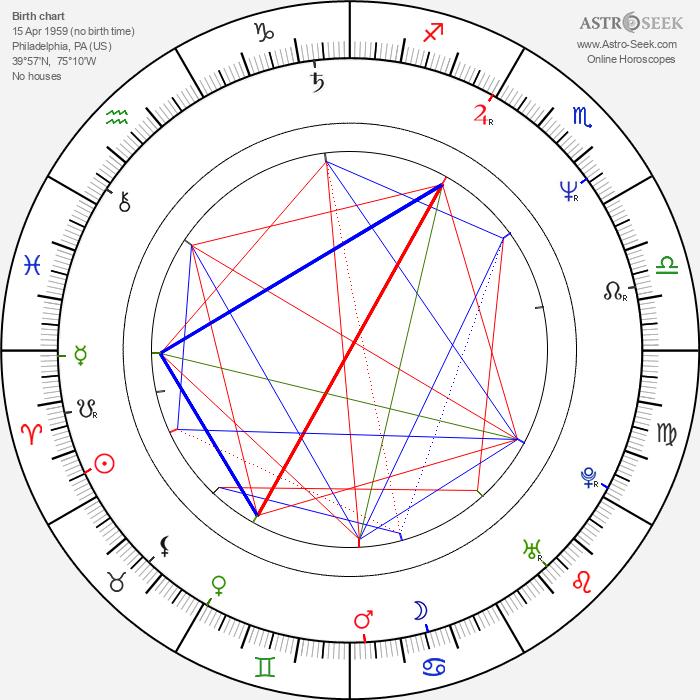 Thomas F. Wilson - Astrology Natal Birth Chart