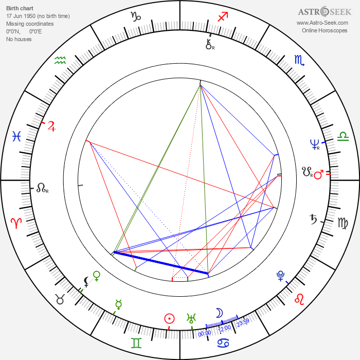 Thomas Freitag - Astrology Natal Birth Chart