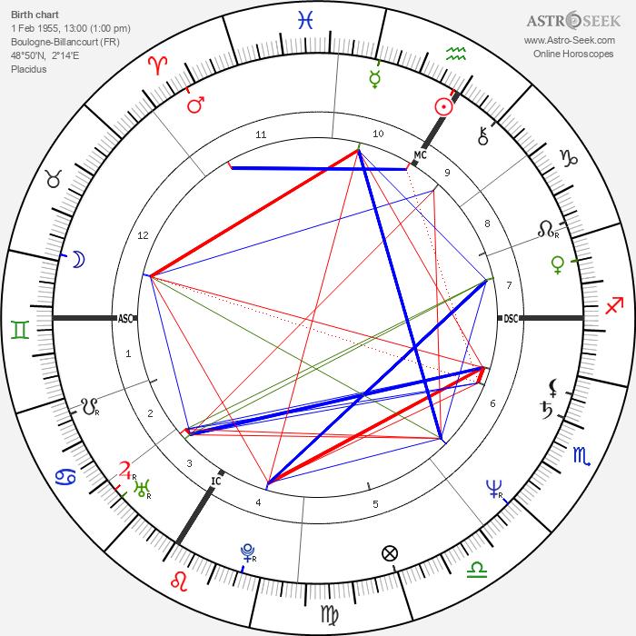 Thomas Gilou - Astrology Natal Birth Chart
