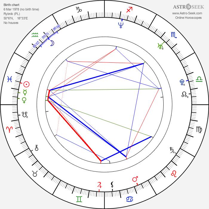 Thomas Godoj - Astrology Natal Birth Chart