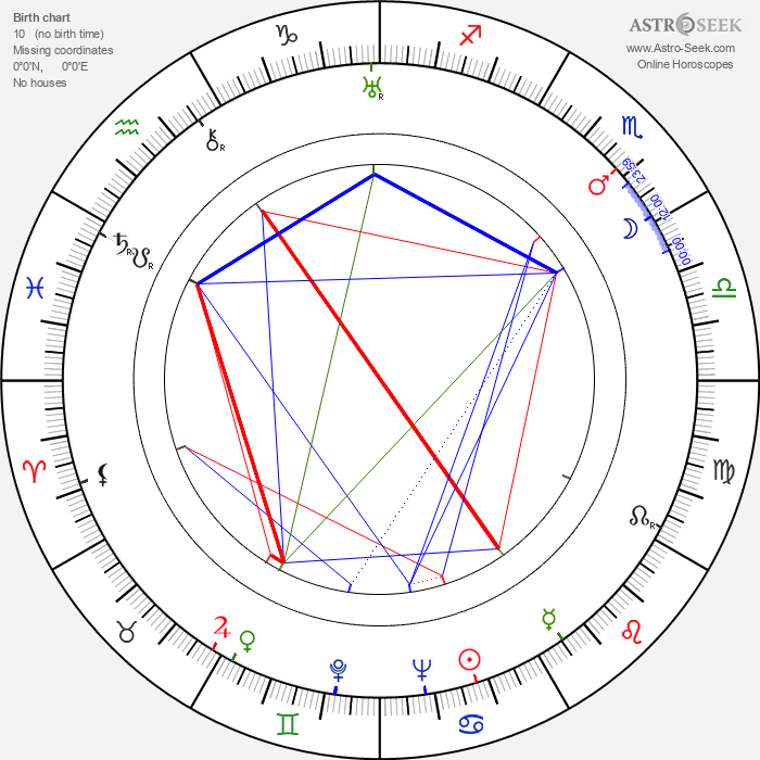 Thomas Gomez - Astrology Natal Birth Chart