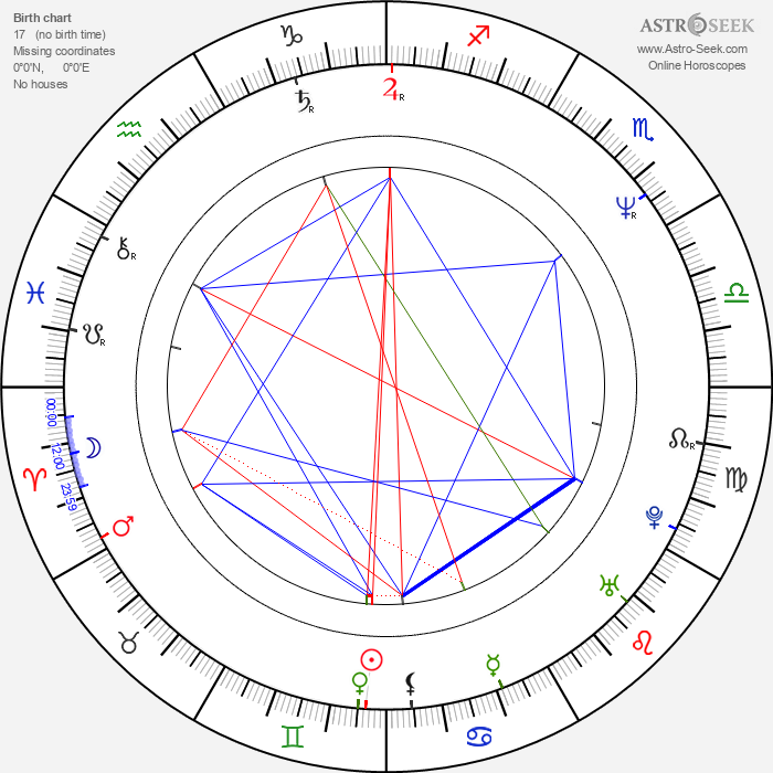 Thomas Haden Church - Astrology Natal Birth Chart